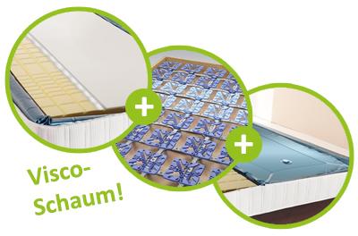 umr st set eine normale visco matratze im wasserbett einbauen. Black Bedroom Furniture Sets. Home Design Ideas