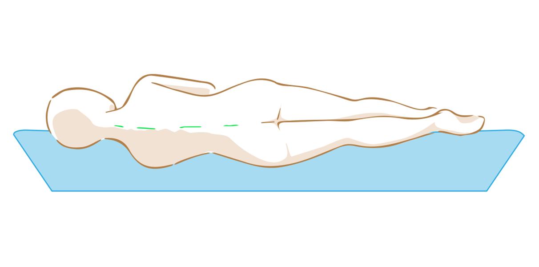 Wasserbett Rückenschmerzen Ende Der Rückenschmerzen Im Wasserbett