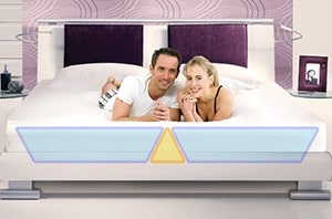 wasserbett komplett im set online kaufen aqua comfort aqua comfort. Black Bedroom Furniture Sets. Home Design Ideas