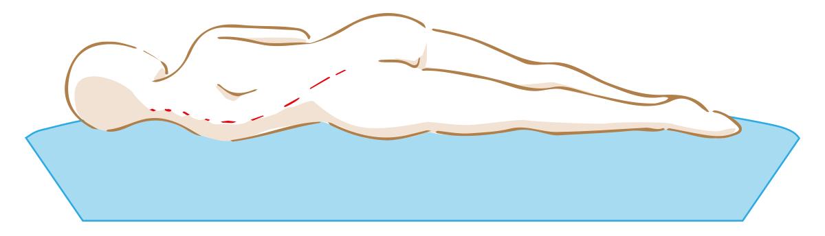 Häufig Wasserbett Füllmenge: Das Wasserbett richtig einstellen LH52
