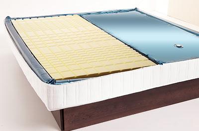 Wasserbett Umbauen In Ein Normales Bett Aqua Comfort