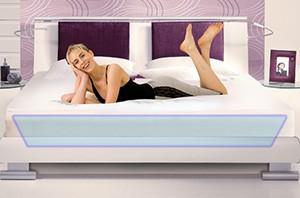 aqua comfort wasserbetten online shop online und vor ort. Black Bedroom Furniture Sets. Home Design Ideas