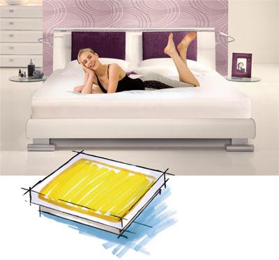 wasserbetten seite 2 2. Black Bedroom Furniture Sets. Home Design Ideas