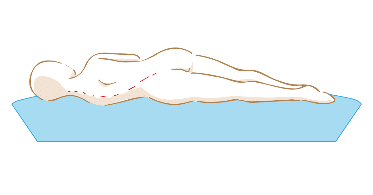 Wasserbett Füllmenge: Das Wasserbett richtig einstellen