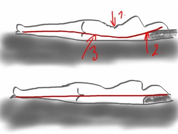wasserbetten bei r ckenschmerzen oder r ckenschmerzen im. Black Bedroom Furniture Sets. Home Design Ideas