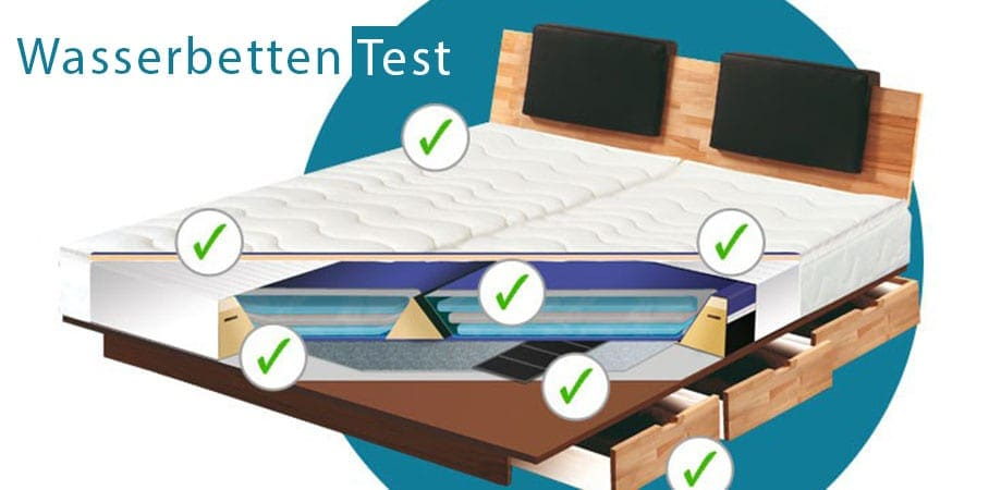 wasserbetten test testberichte im berblick aqua comfort. Black Bedroom Furniture Sets. Home Design Ideas
