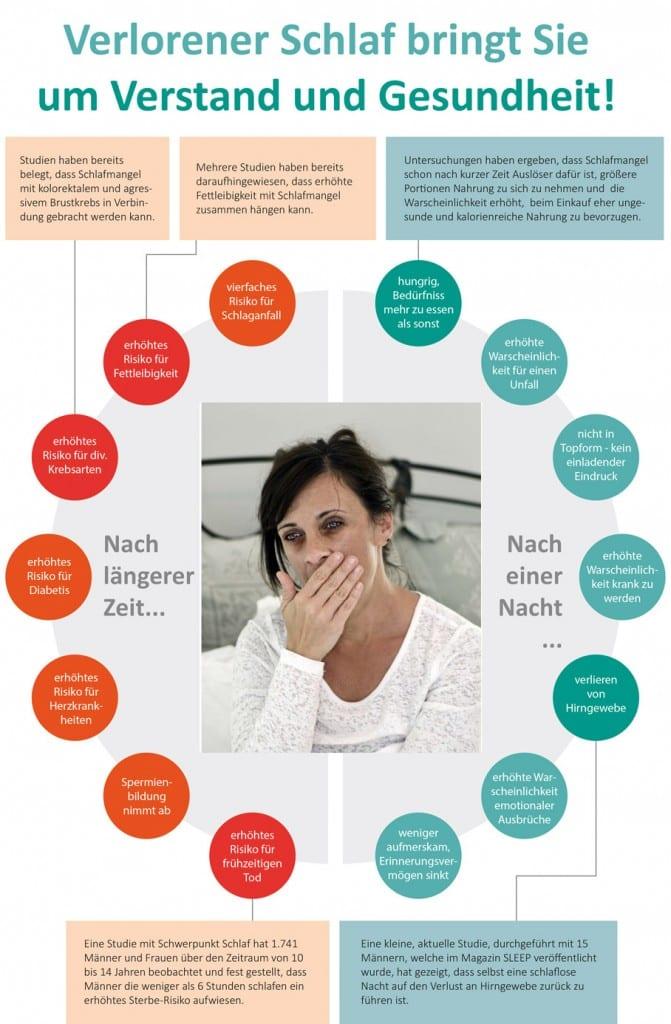 schlafmangel-auswirkungen-infografik
