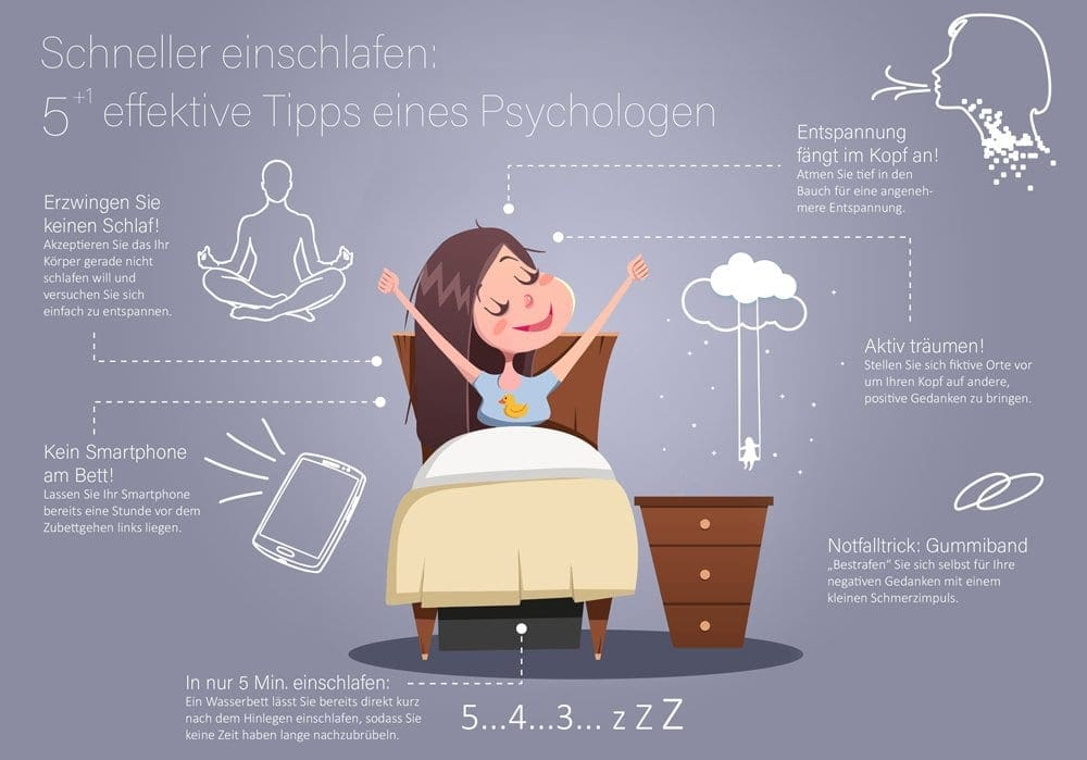 5 effektive tipps zum einschlafen vom psychologen matthias niggehoff. Black Bedroom Furniture Sets. Home Design Ideas